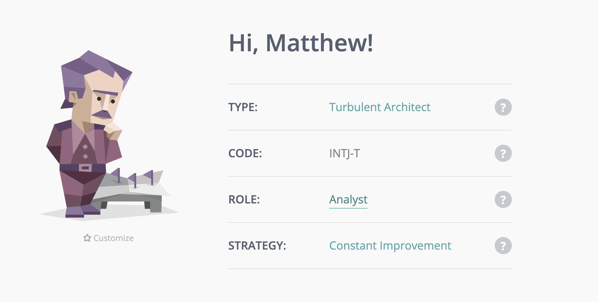 My Personality profile: INTJ